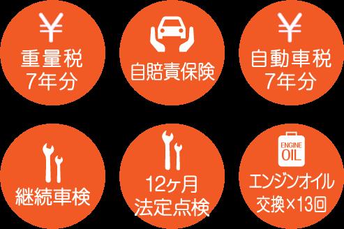 スーパー乗るだけセット シンプル7内訳2
